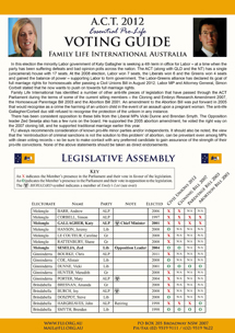 ACT-Voting-Guide-2012